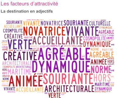 Les mots de Nantes