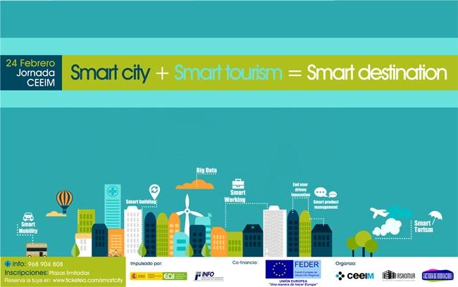 smart-tourism-destinations-murcia