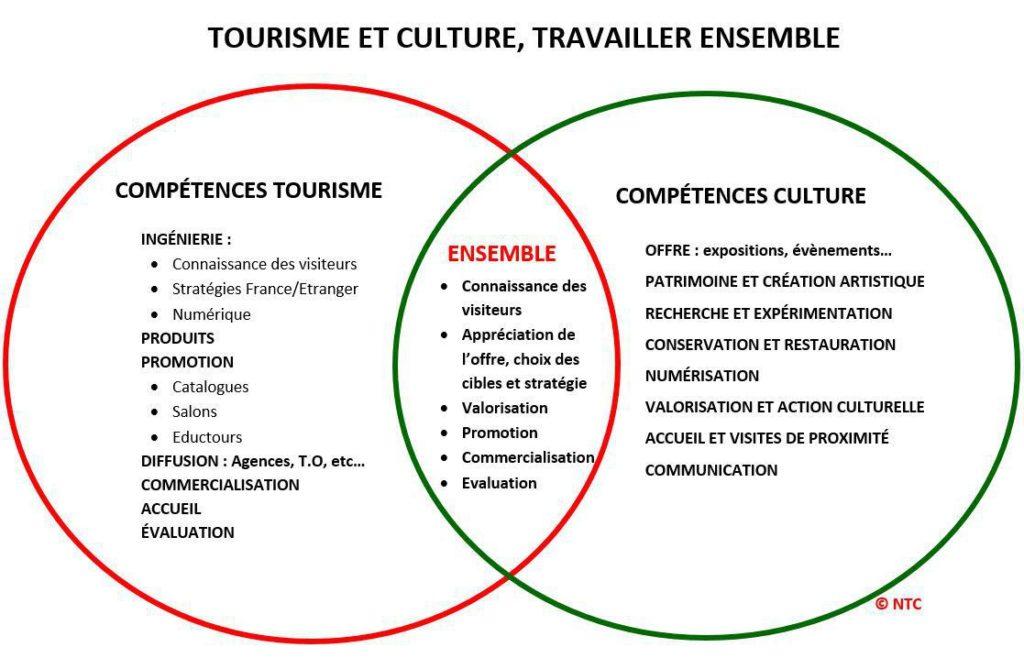 tourisme-et-culture_-jpg-2
